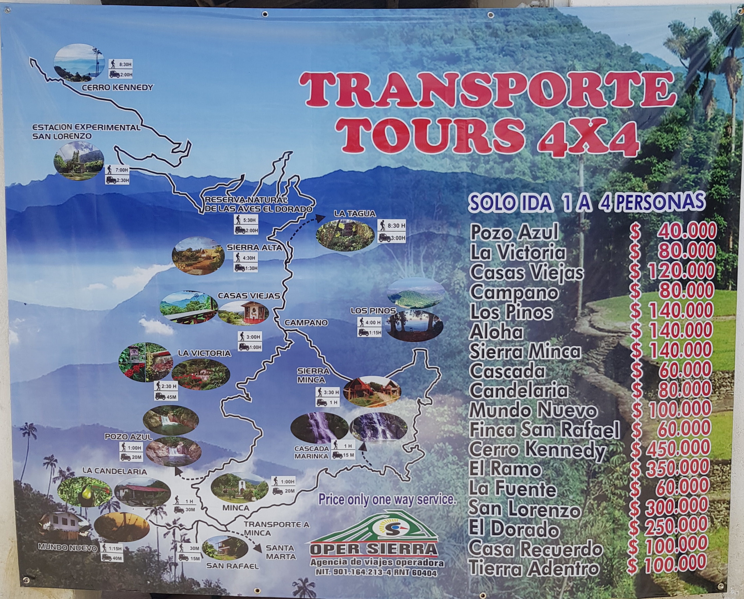 how to get around in minca transportation prices